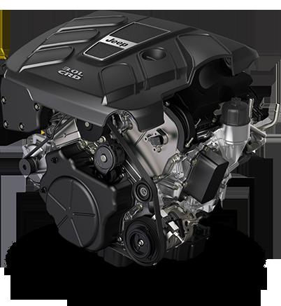 Capability engine1
